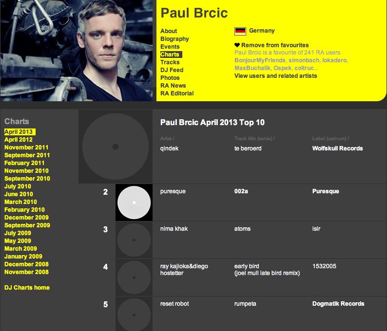 charts_april2013.png